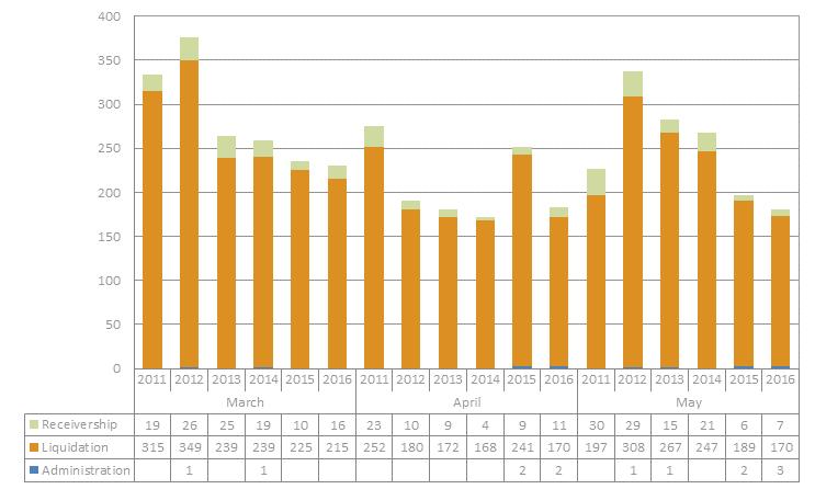 stats-1